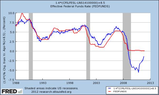liquidity trap interest rate