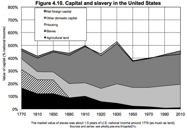 united_states_with_slavery-0