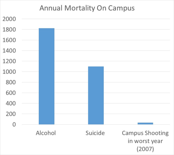 campus-deaths