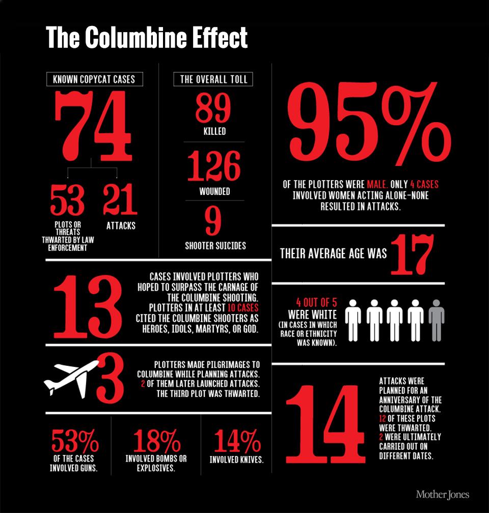 columbine_1_0