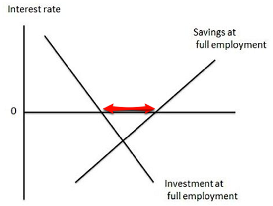 wicksellian interest rate