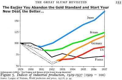 Gold Standard depression
